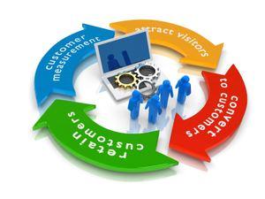 Relationship Marketing - Dr Kevin Hogan