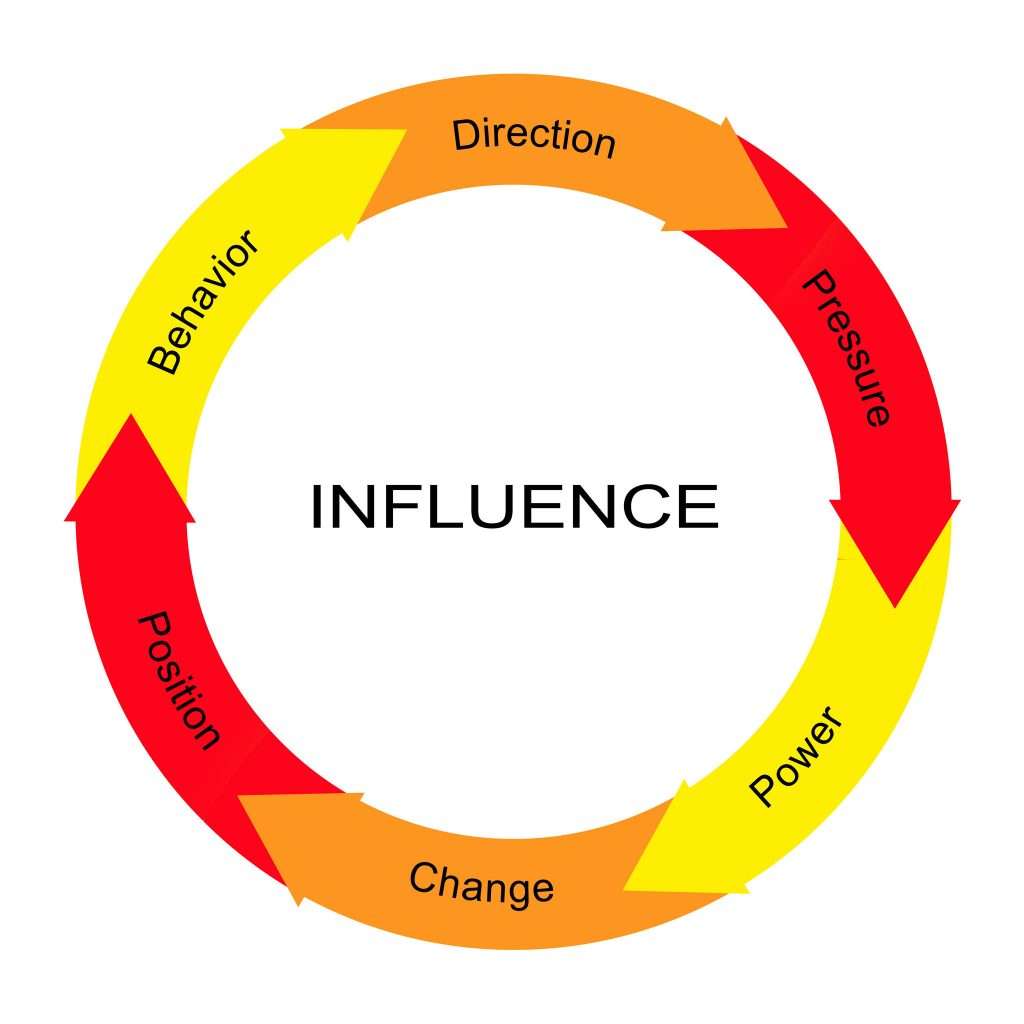 Communication is about Influence
